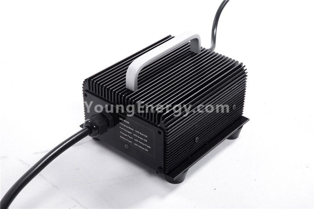 12V(10~15A) portable